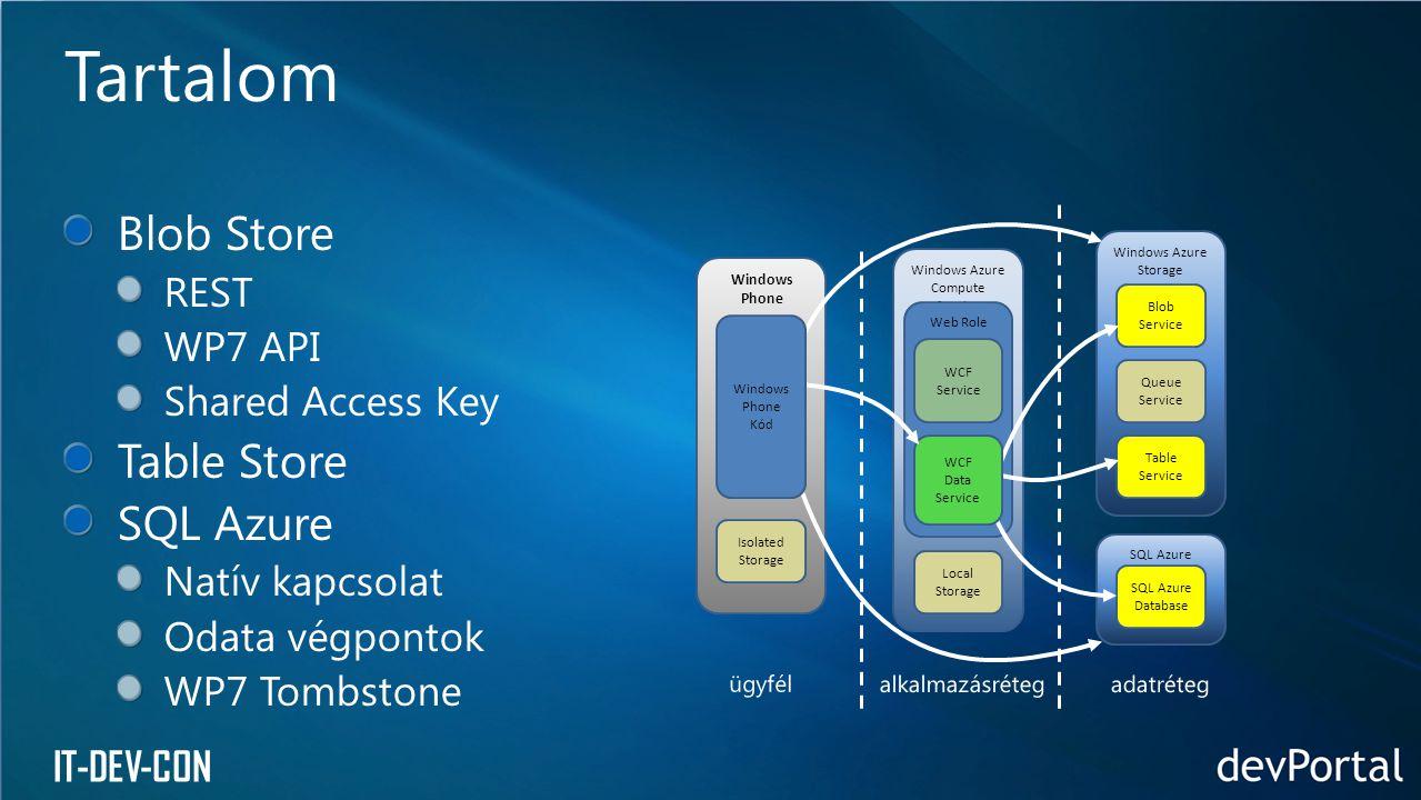 IT-DEV-CON Fejlesztés közben Server Explorer CloudXplorer Azure API REST WP7 API Blob Store