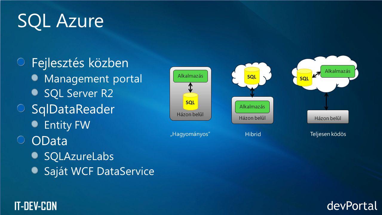 IT-DEV-CON Fejlesztés közben Management portal SQL Server R2 SqlDataReader Entity FW OData SQLAzureLabs Saját WCF DataService SQL Azure Házon belül SQL Alkalmazás Házon belül Alkalmazás Házon belül