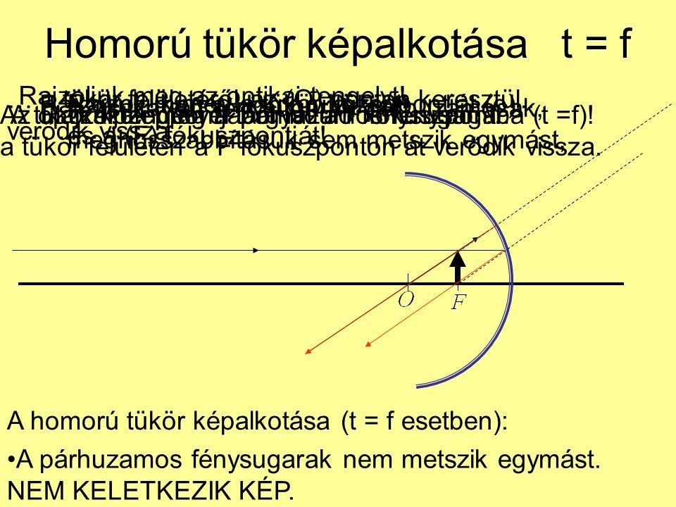 Homorú tükör képalkotása t = f Rajzoljuk meg az optikai tengelyt! Rajzoljuk meg a Homorú tükröt! Rajzoljuk meg a tükör középpontját (o), és a (F) fóku