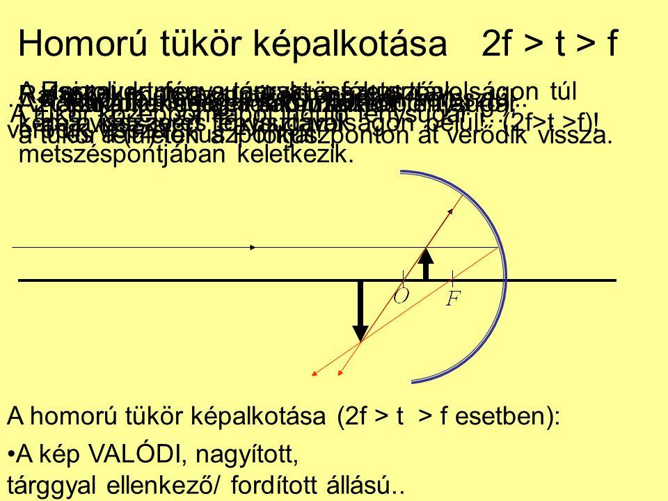 Homorú tükör képalkotása 2f > t > f Rajzoljuk meg az optikai tengelyt! Rajzoljuk meg a Homorú tükröt! Rajzoljuk meg a tükör középpontját (o), és a (F)