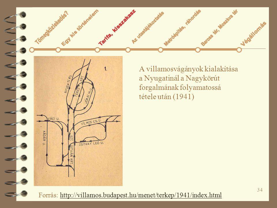 34 A villamosvágányok kialakítása a Nyugatinál a Nagykörút forgalmának folyamatossá tétele után (1941) Forrás: http://villamos.budapest.hu/menet/terke