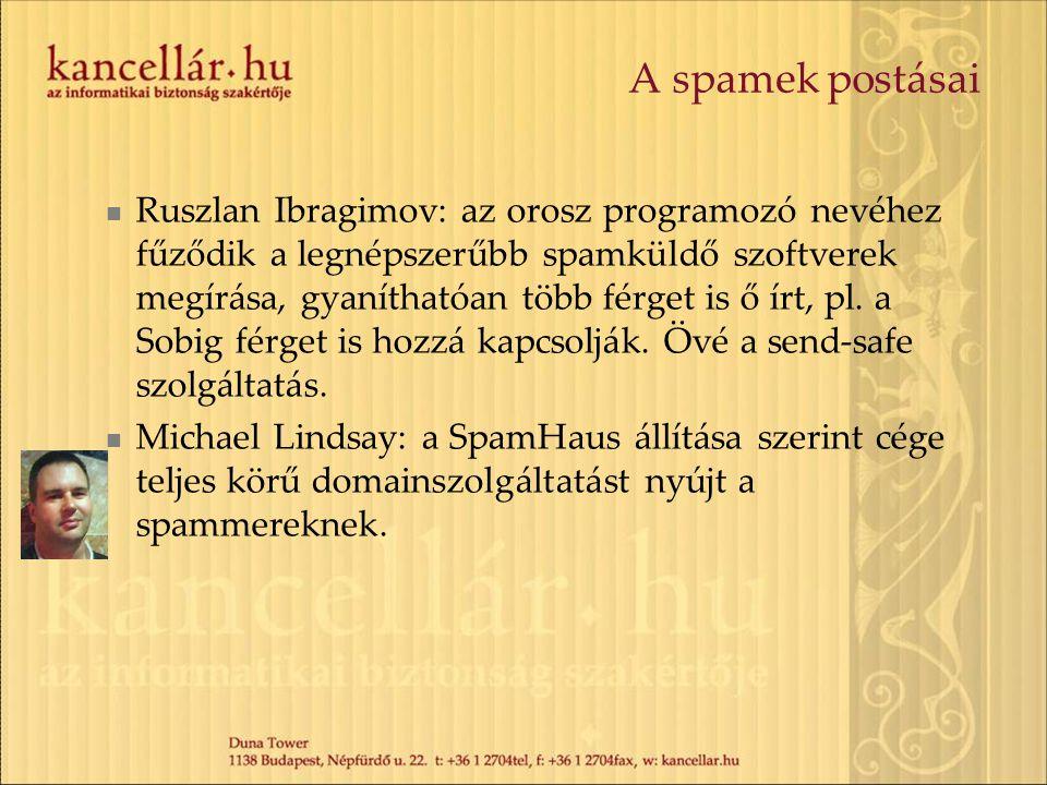 A spamek postásai Ruszlan Ibragimov: az orosz programozó nevéhez fűződik a legnépszerűbb spamküldő szoftverek megírása, gyaníthatóan több férget is ő írt, pl.