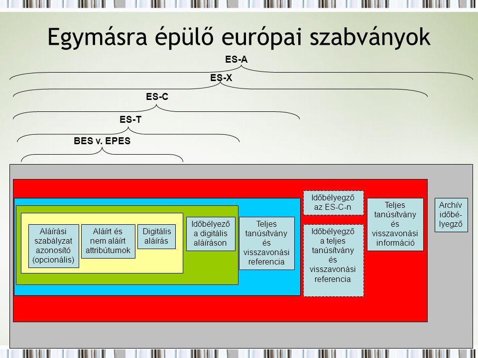 Időbélyegző az ES-C-n Időbélyegző a teljes tanúsítvány és visszavonási referencia Teljes tanúsítvány és visszavonási információ Archív időbé- lyegző BES v.