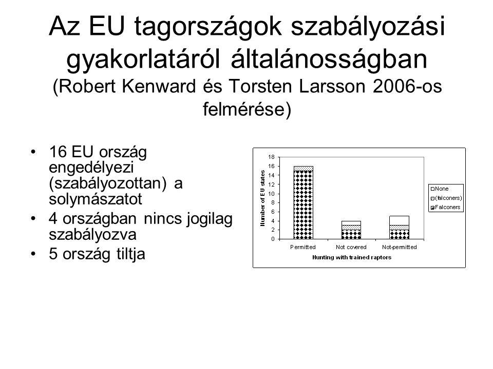 Szabályozási gyakorlat a 16 solymászatot engedélyező EU országban 14 vadászati engedélyhez köti 10 solymászati engedélyhez köti, ezek közül több solymászvizsgához 7 nem engedélyez vadon befogást 5 csak eurázsiai fajokkal engedélyezi