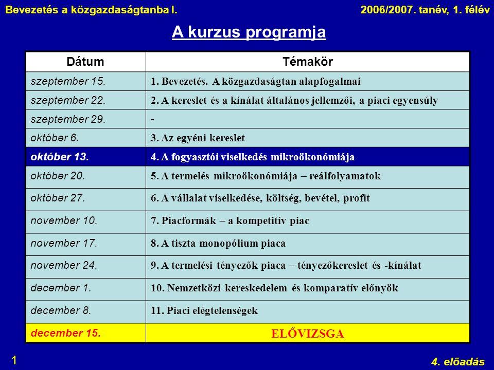 Bevezetés a közgazdaságtanba I.2006/2007. tanév, 1. félév 4. előadás 1 A kurzus programja DátumTémakör szeptember 15. 1. Bevezetés. A közgazdaságtan a