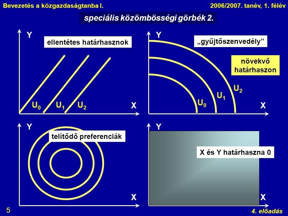 Bevezetés a közgazdaságtanba I.2006/2007. tanév, 1. félév 4. előadás 5 speciális közömbösségi görbék 2. Y X Y X Y X Y X U0U0 U1U1 U2U2 U0U0 U1U1 U2U2