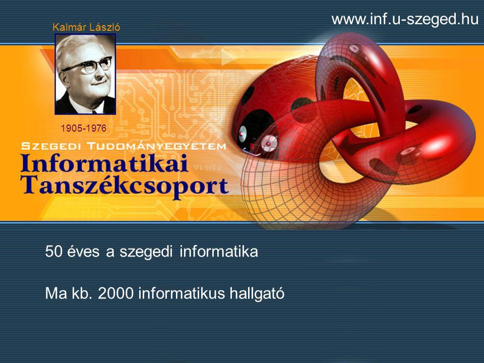 Informatikai Tanszékcsoport feladata Korszerű, piacképes informatikai ismeretek oktatása Nemzetközi színvonalú tudományos kutatási tevékenység főbb területei:  Elméleti számítástudomány  IP alapú távközlés  Képfeldolgozás  Mesterséges intelligencia  Operációkutatás  Szoftver rendszerek fejlesztése www.inf.u-szeged.hu