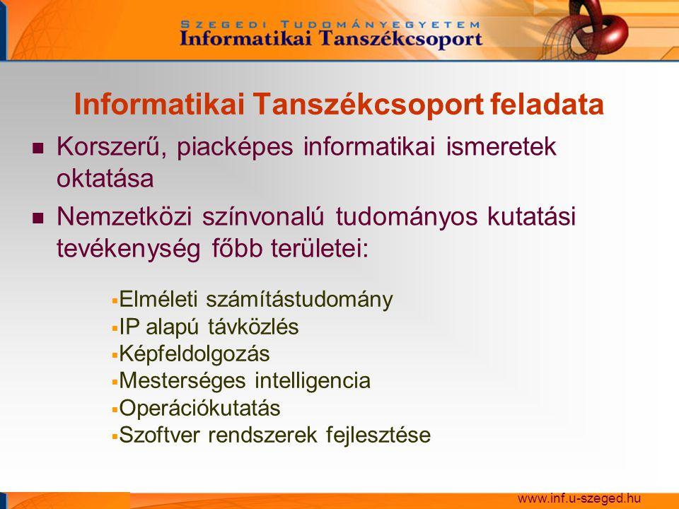 Erőforrások Hagyományos és számítógépes oktatótermek (kb.