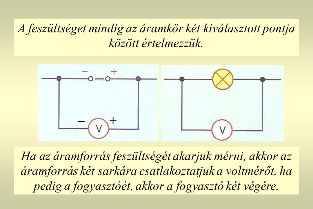 A feszültséget mindig az áramkör két kiválasztott pontja között értelmezzük. Ha az áramforrás feszültségét akarjuk mérni, akkor az áramforrás két sark