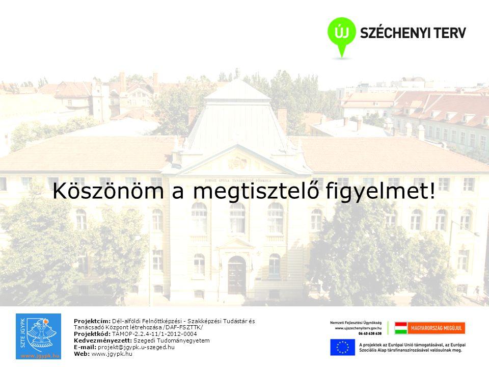 Projektcím: Dél-alföldi Felnőttképzési - Szakképzési Tudástár és Tanácsadó Központ létrehozása /DAF-FSZTTK/ Projektkód: TÁMOP-2.2.4-11/1-2012-0004 Kedvezményezett: Szegedi Tudományegyetem E-mail: projekt@jgypk.u-szeged.hu Web: www.jgypk.hu Köszönöm a megtisztelő figyelmet!