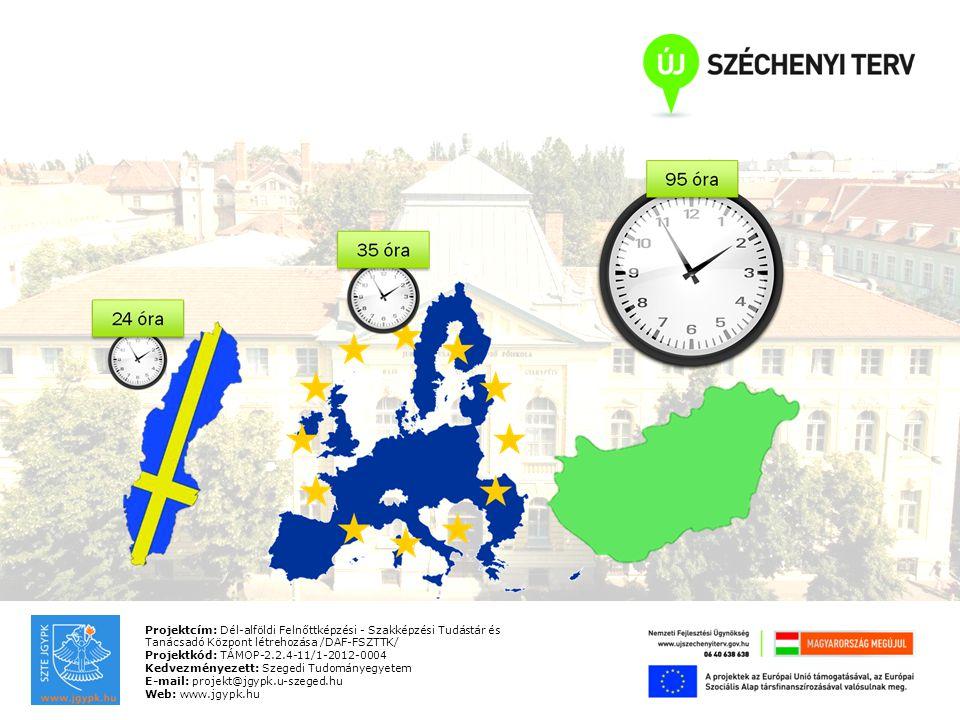 Projektcím: Dél-alföldi Felnőttképzési - Szakképzési Tudástár és Tanácsadó Központ létrehozása /DAF-FSZTTK/ Projektkód: TÁMOP-2.2.4-11/1-2012-0004 Kedvezményezett: Szegedi Tudományegyetem E-mail: projekt@jgypk.u-szeged.hu Web: www.jgypk.hu
