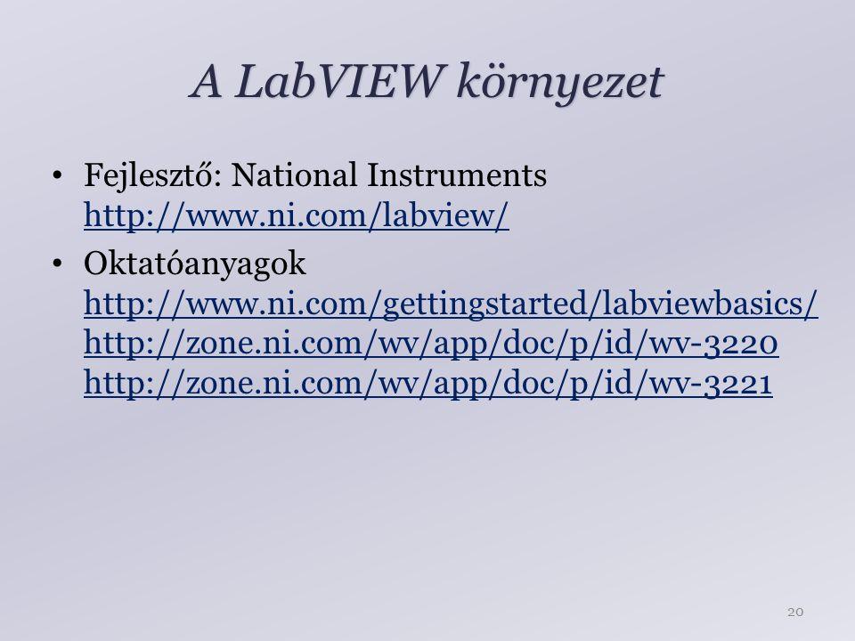A LabVIEW környezet Fejlesztő: National Instruments http://www.ni.com/labview/ Oktatóanyagok http://www.ni.com/gettingstarted/labviewbasics/ http://zone.ni.com/wv/app/doc/p/id/wv-3220 http://zone.ni.com/wv/app/doc/p/id/wv-3221 20