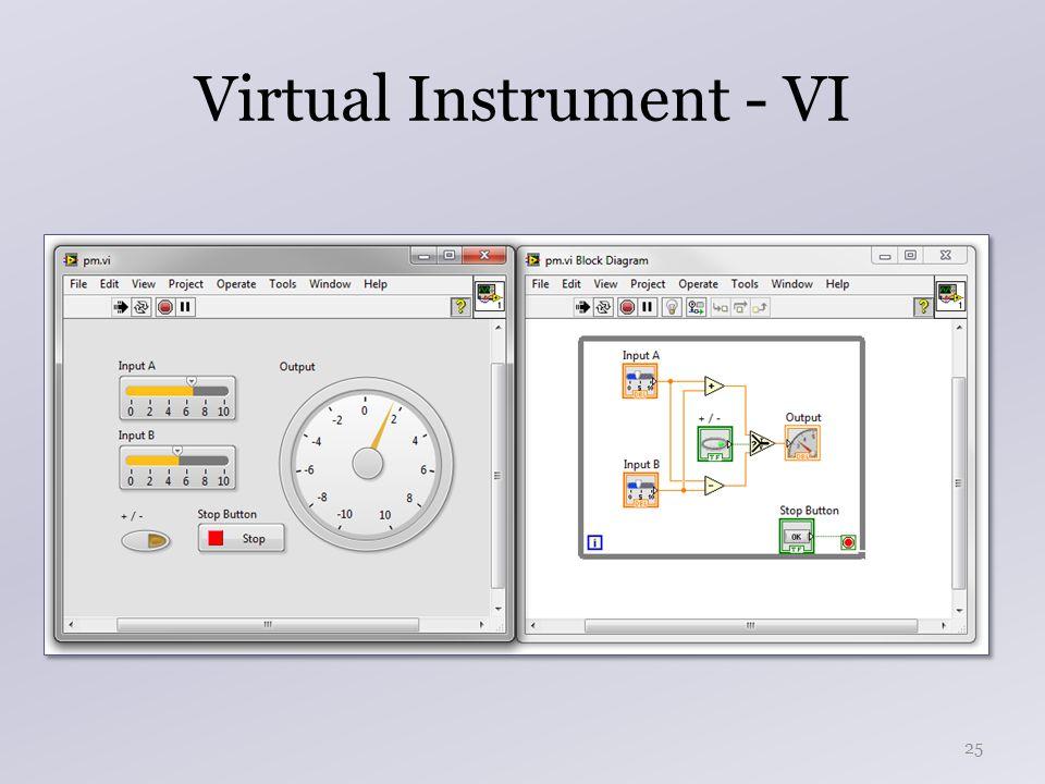 Virtual Instrument - VI 25