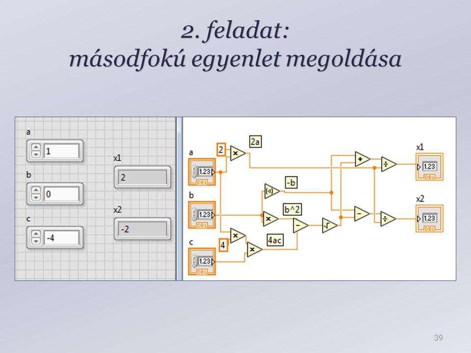 2. feladat: másodfokú egyenlet megoldása 39