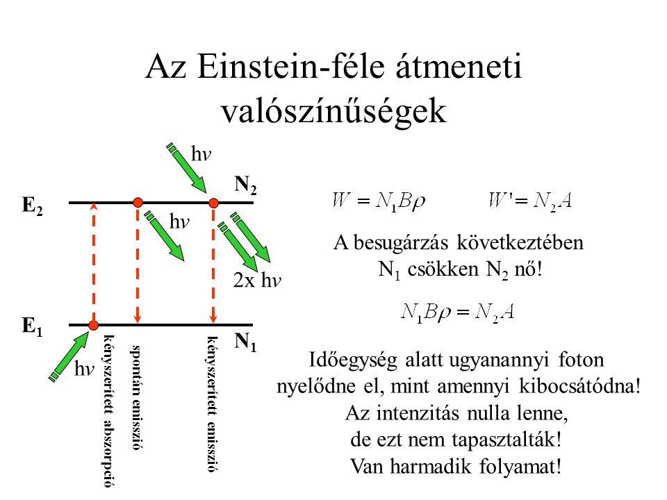 Az Einstein-féle átmeneti valószínűségek E2E2 E1E1 hvhv hvhv 2x hv hvhv N1N1 N2N2 A besugárzás következtében N 1 csökken N 2 nő! Időegység alatt ugyan