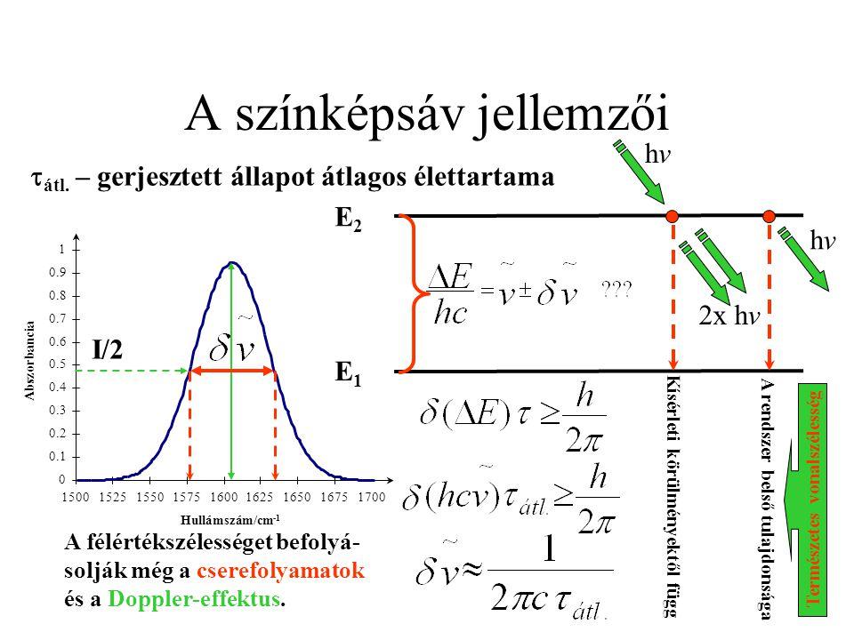 A színképsáv jellemzői 0 0.1 0.2 0.3 0.4 0.5 0.6 0.7 0.8 0.9 1 150015251550157516001625165016751700 Hullámszám/cm -1 Abszorbancia Kísérleti körülménye