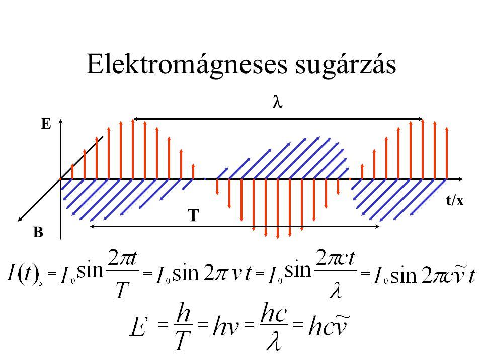 Polarizálhatóság Nagyszámú molekula esetén azonban szá- molni kell a molekulák forgásával, teljesen véletlenszerű elhelyezkedésével az erővona- lakhoz képest.