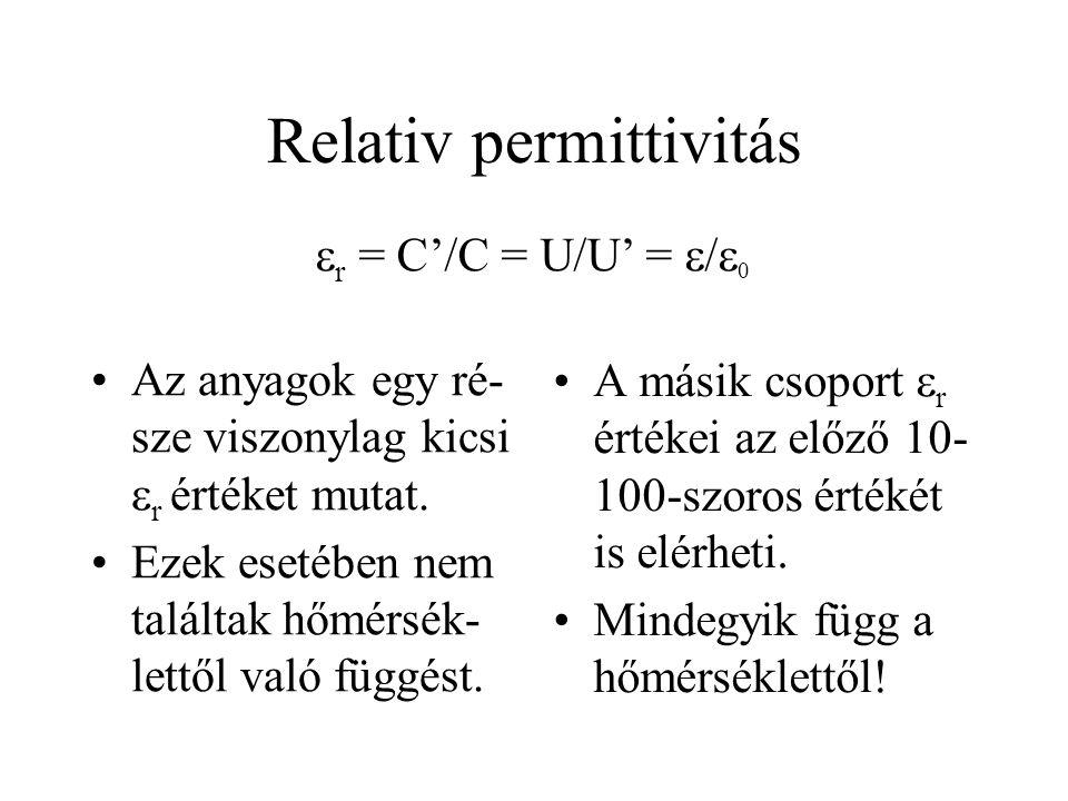 Relativ permittivitás Az anyagok egy ré- sze viszonylag kicsi  r értéket mutat. Ezek esetében nem találtak hőmérsék- lettől való függést. A másik cso