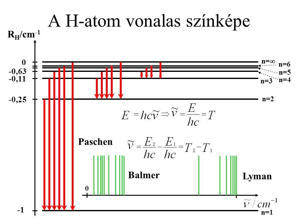 A H-atom vonalas színképe 0 n=  n=1 n=2 -0,25 n=3 n=4 n=5 n=6 -0,11 -0,63 R H /cm -1 0 Lyman Balmer Paschen