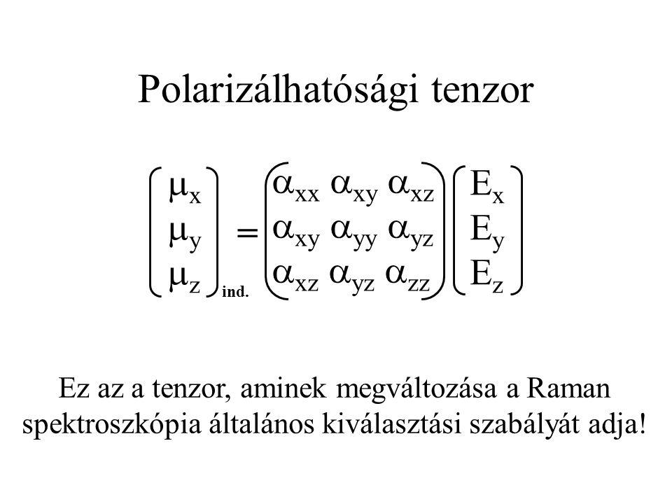 Polarizálhatósági tenzor ExEyEzExEyEz xyzxyz =  xx  xy  xz  xy  yy  yz  xz  yz  zz ind. Ez az a tenzor, aminek megváltozása a Ram