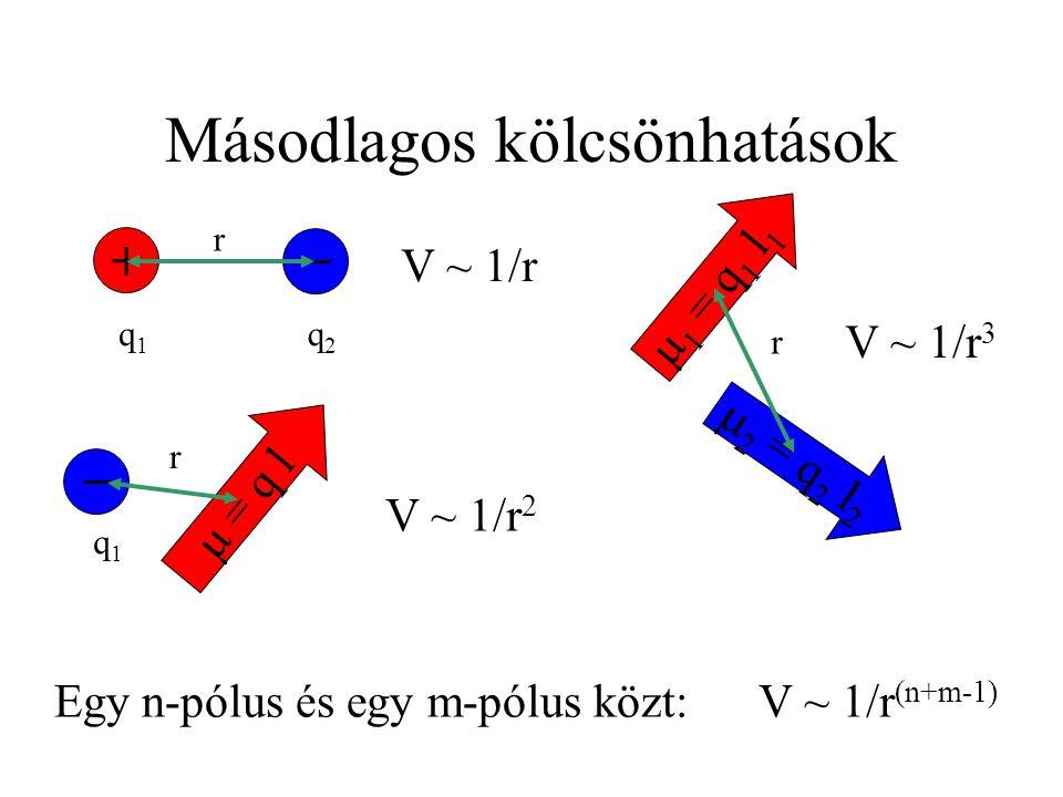 Másodlagos kölcsönhatások V ~ 1/r + q1q1 q2q2 r q1q1  = q l r V ~ 1/r 2   = q 1 l 1   = q 2 l 2 r V ~ 1/r 3 Egy n-pólus és egy m-pólus közt:V ~ 1