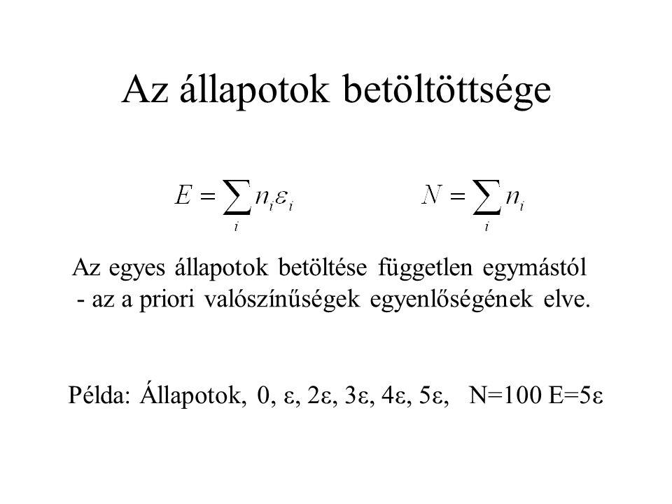 Polarizálhatóság  ind.=  E Merre mutat a két vektor.