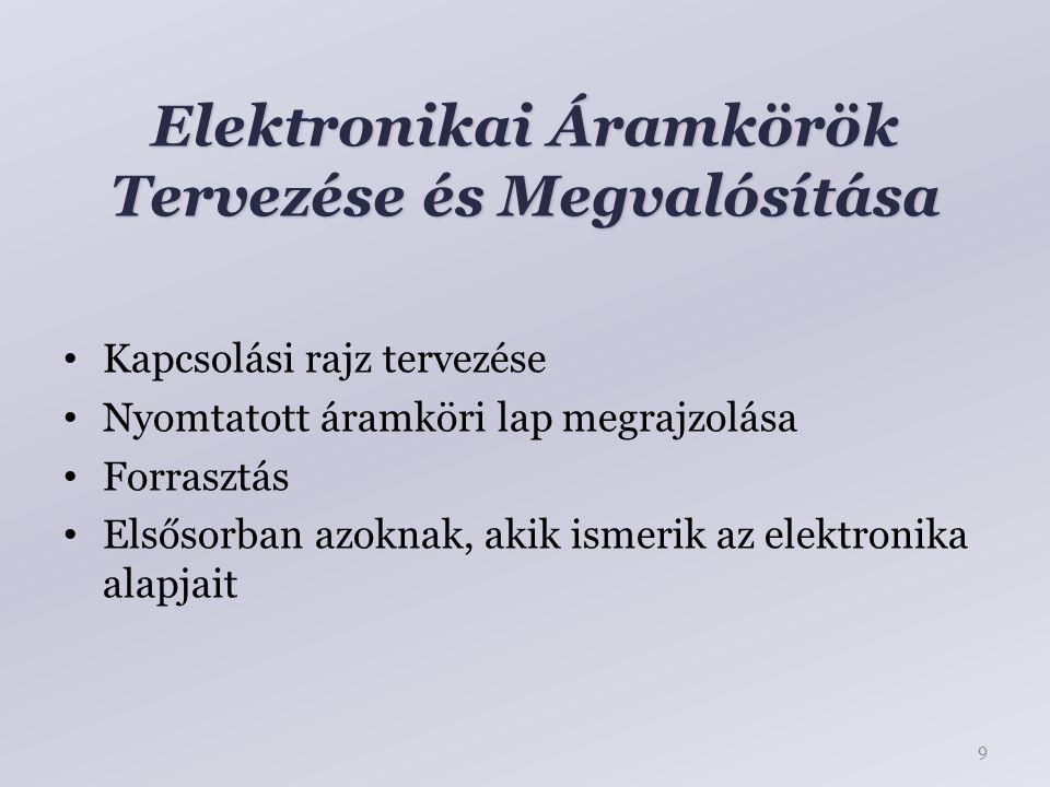 Információk A kurzus honlapja: http://www.inf.u-szeged.hu/~mingesz/Education/EAT/ Oktatók / munkatársak Mingesz Róbert Gingl Zoltán, Mellár János A félév teljesítésének követelményei: – Értékelés: órai munka + házi feladatok – Legalább 50%-os eredmény 10