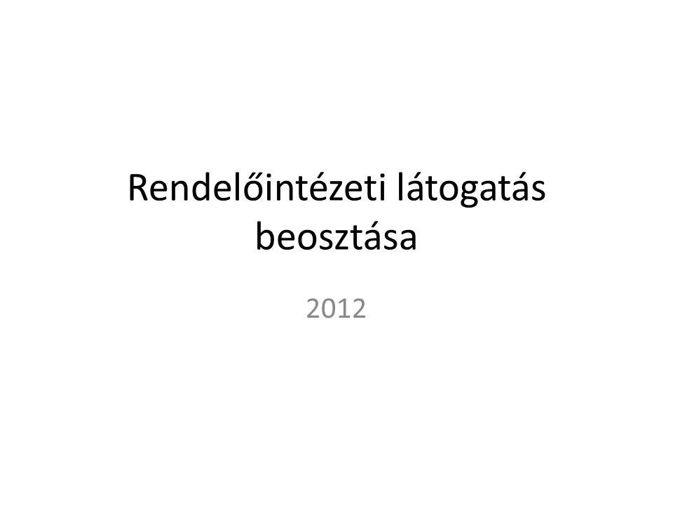 PSZICHOLÓGIAI ALAPFOGALMAK, KOMMUNIKÁCIÓ BEOSZTÁS I.