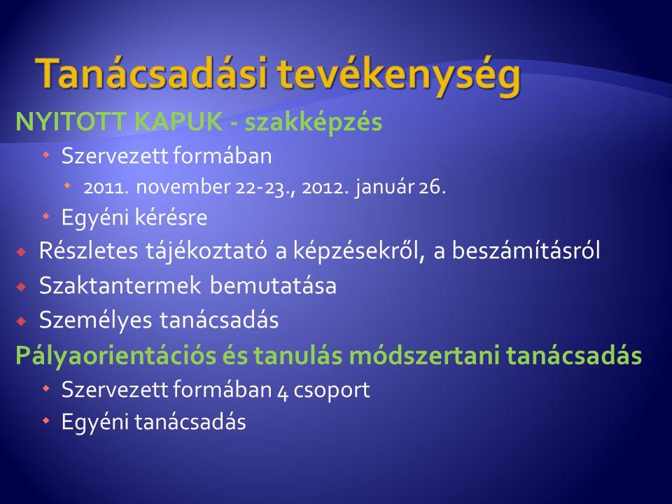 NYITOTT KAPUK - szakképzés  Szervezett formában  2011. november 22-23., 2012. január 26.  Egyéni kérésre  Részletes tájékoztató a képzésekről, a b