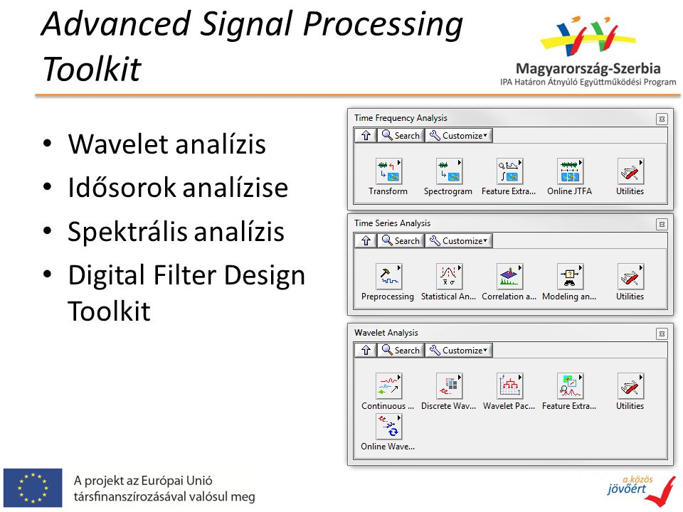Advanced Signal Processing Toolkit Wavelet analízis Idősorok analízise Spektrális analízis Digital Filter Design Toolkit