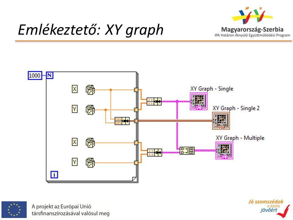 Emlékeztető: XY graph