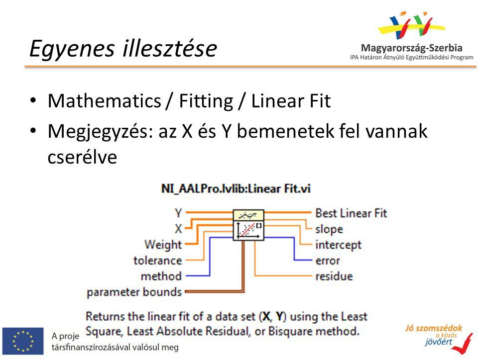 Egyenes illesztése Mathematics / Fitting / Linear Fit Megjegyzés: az X és Y bemenetek fel vannak cserélve