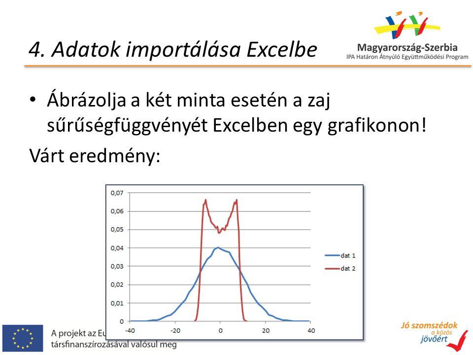 4. Adatok importálása Excelbe Ábrázolja a két minta esetén a zaj sűrűségfüggvényét Excelben egy grafikonon! Várt eredmény: