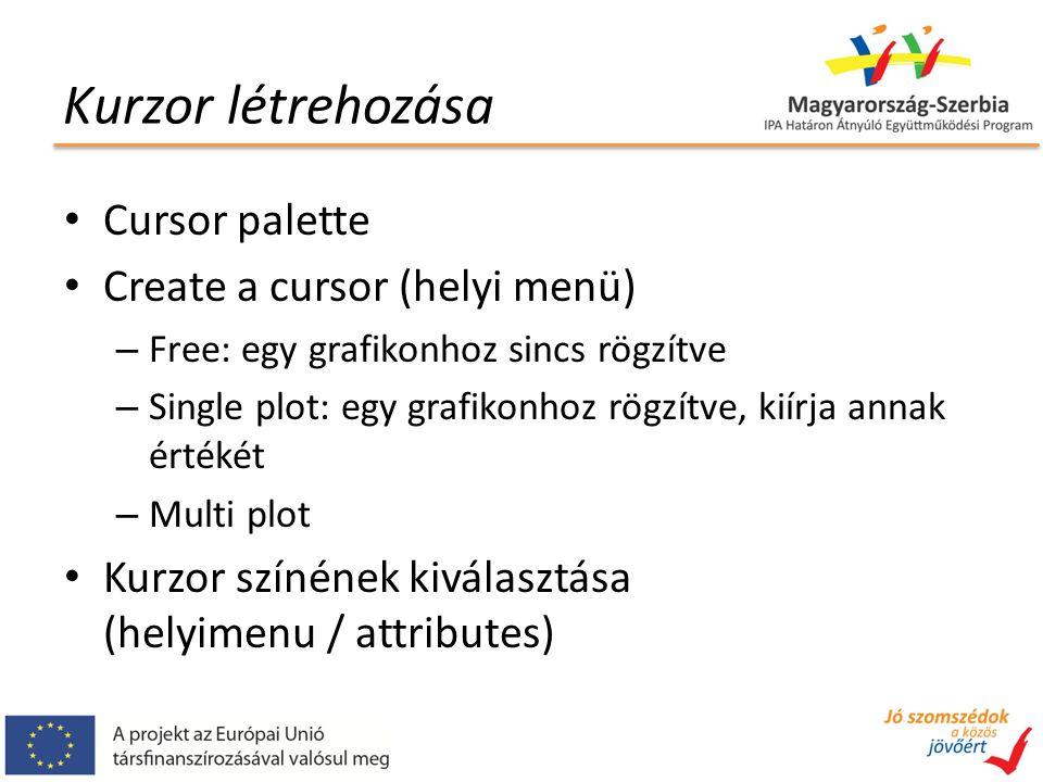 Cursor palette Create a cursor (helyi menü) – Free: egy grafikonhoz sincs rögzítve – Single plot: egy grafikonhoz rögzítve, kiírja annak értékét – Multi plot Kurzor színének kiválasztása (helyimenu / attributes)