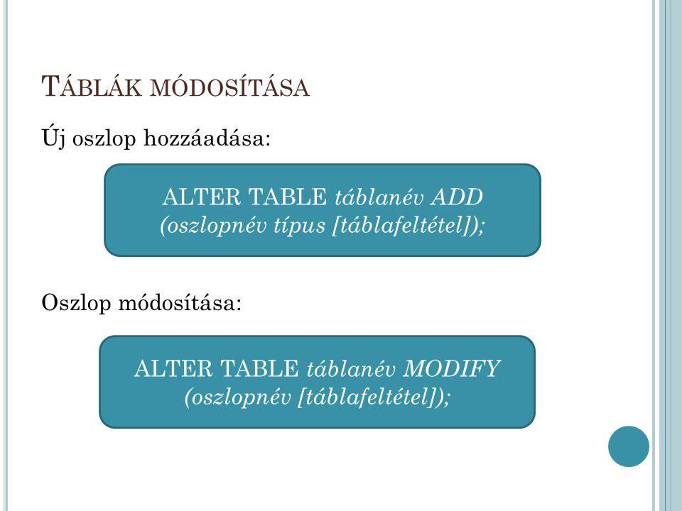 T ÁBLÁK MÓDOSÍTÁSA Új oszlop hozzáadása: Oszlop módosítása: ALTER TABLE táblanév ADD (oszlopnév típus [táblafeltétel]); ALTER TABLE táblanév MODIFY (oszlopnév [táblafeltétel]);