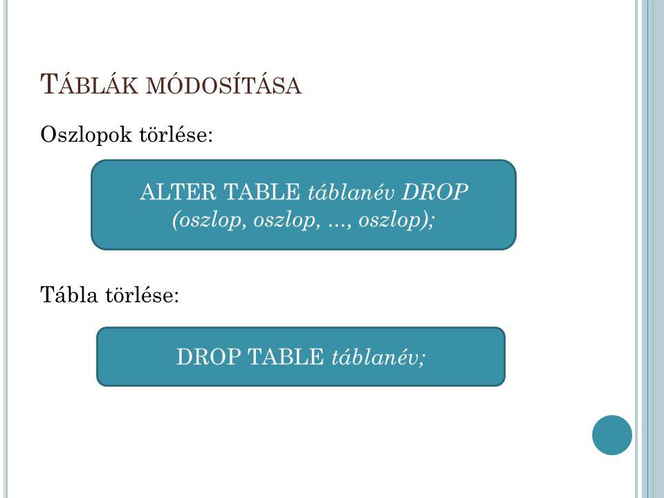 T ÁBLÁK MÓDOSÍTÁSA Oszlopok törlése: Tábla törlése: ALTER TABLE táblanév DROP (oszlop, oszlop,..., oszlop); DROP TABLE táblanév;