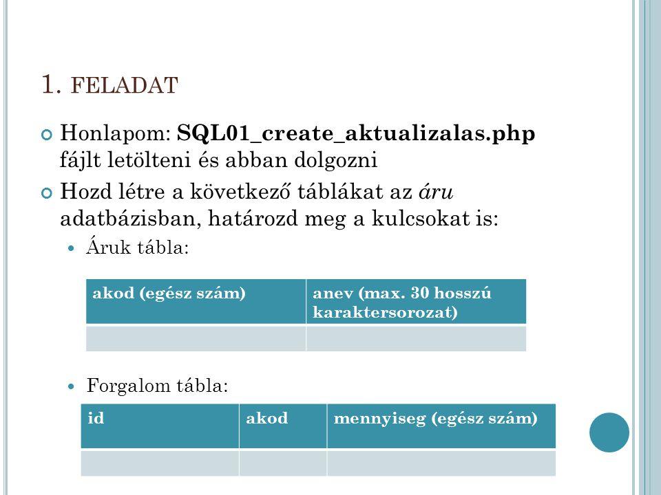 1. FELADAT Honlapom: SQL01_create_aktualizalas.php fájlt letölteni és abban dolgozni Hozd létre a következő táblákat az áru adatbázisban, határozd meg