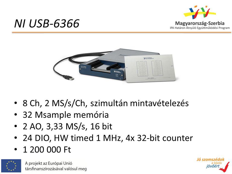 NI USB-6366 8 Ch, 2 MS/s/Ch, szimultán mintavételezés 32 Msample memória 2 AO, 3,33 MS/s, 16 bit 24 DIO, HW timed 1 MHz, 4x 32-bit counter 1 200 000 F