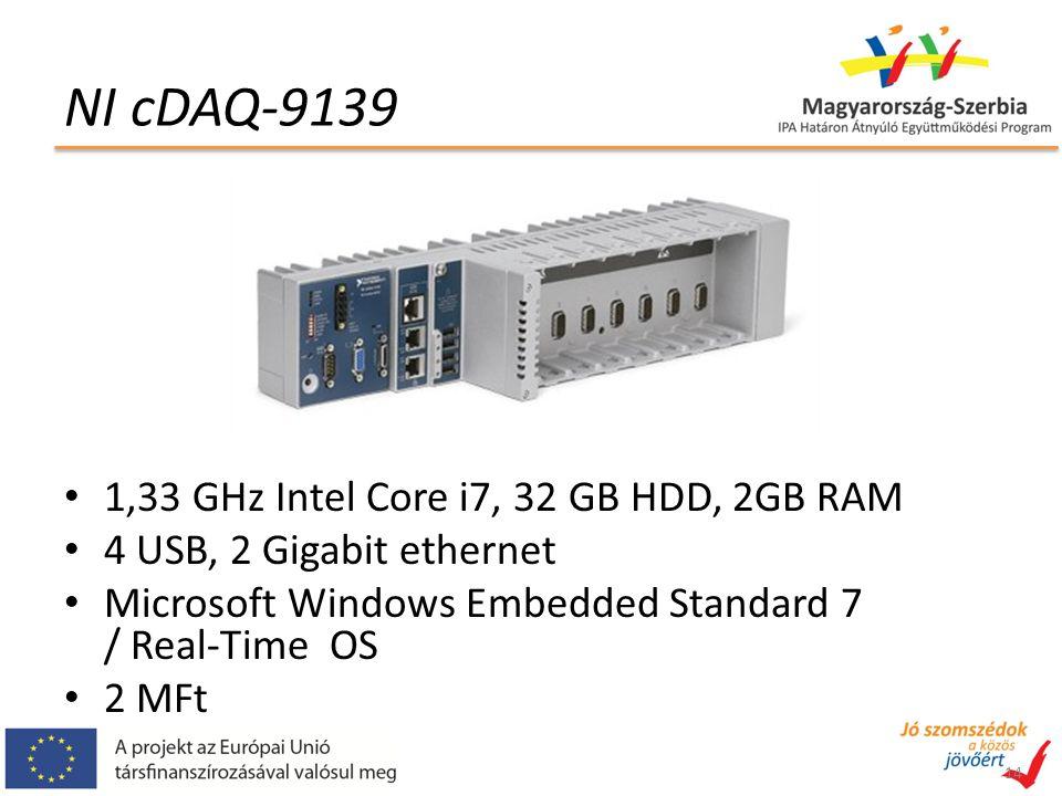 NI cDAQ-9139 1,33 GHz Intel Core i7, 32 GB HDD, 2GB RAM 4 USB, 2 Gigabit ethernet Microsoft Windows Embedded Standard 7 / Real-Time OS 2 MFt 14