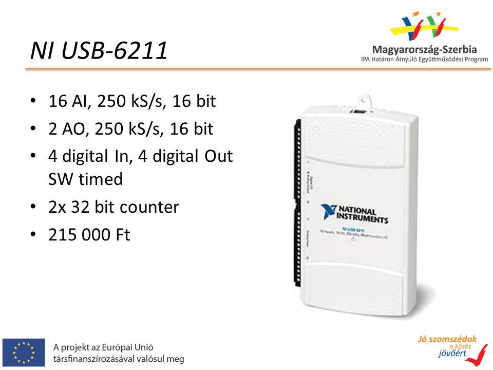 NI USB-6211 16 AI, 250 kS/s, 16 bit 2 AO, 250 kS/s, 16 bit 4 digital In, 4 digital Out SW timed 2x 32 bit counter 215 000 Ft