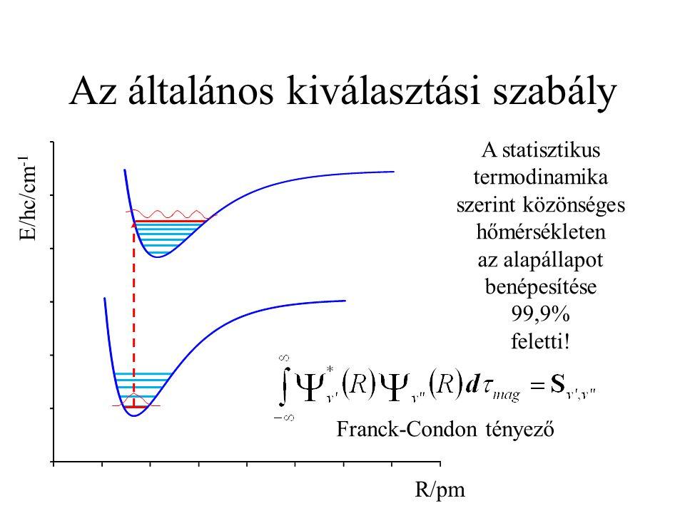 Az általános kiválasztási szabály R/pm E/hc/cm -1 A statisztikus termodinamika szerint közönséges hőmérsékleten az alapállapot benépesítése 99,9% fele