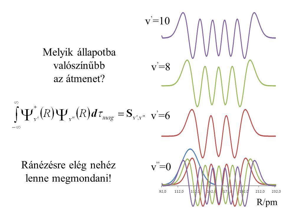 """R/pm v ' =6 v """" =0 Melyik állapotba valószínűbb az átmenet? v ' =8 v ' =10 92,0112,0132,0152,0172,0192,0212,0232,0 Ránézésre elég nehéz lenne megmonda"""