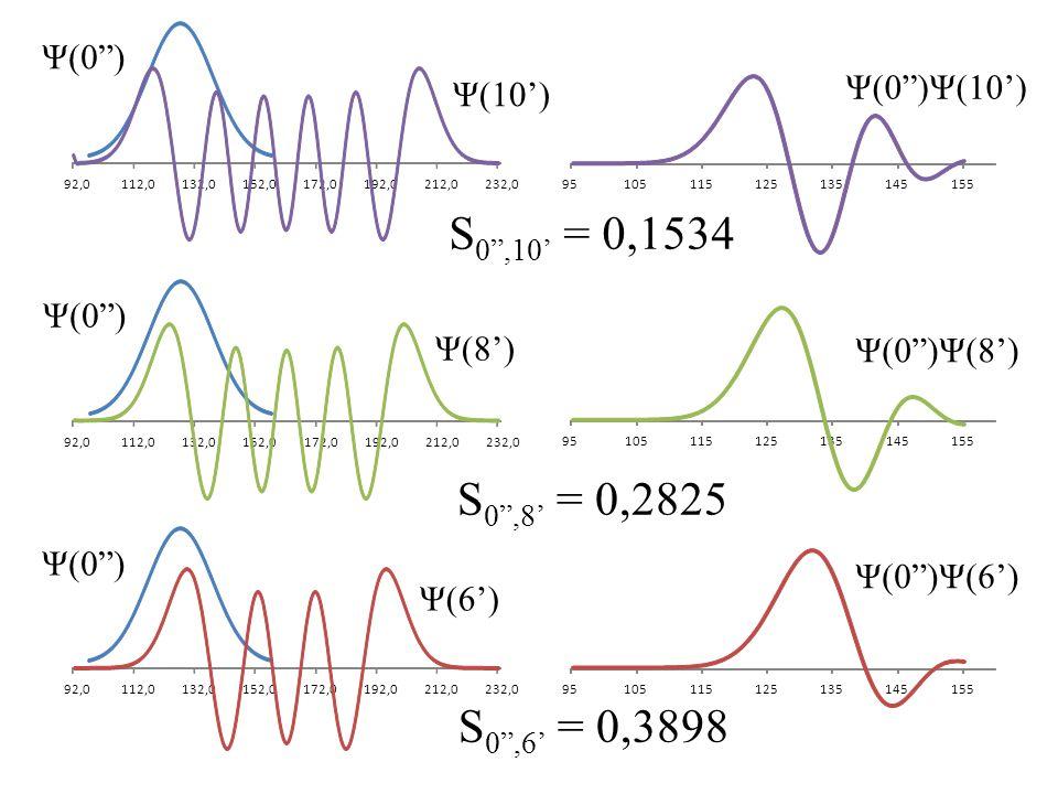 """92,0112,0132,0152,0172,0192,0212,0232,0 Ψ(0"""") 92,0112,0132,0152,0172,0192,0212,0232,0 Ψ(0"""") 92,0112,0132,0152,0172,0192,0212,0232,0 Ψ(0"""") Ψ(6') Ψ(8')"""