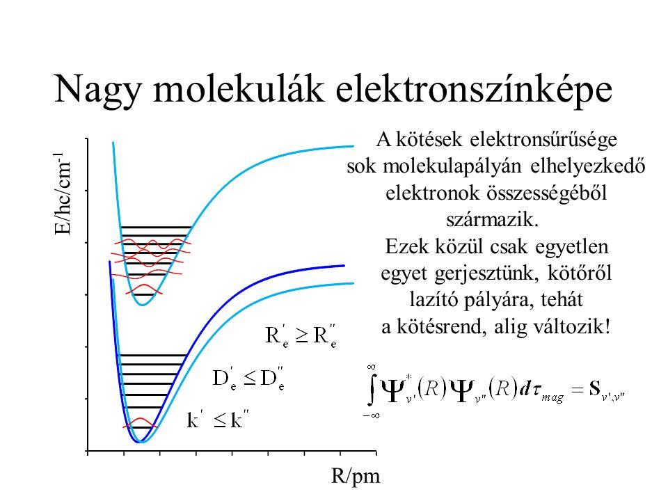 Nagy molekulák elektronszínképe R/pm E/hc/cm -1 A kötések elektronsűrűsége sok molekulapályán elhelyezkedő elektronok összességéből származik. Ezek kö