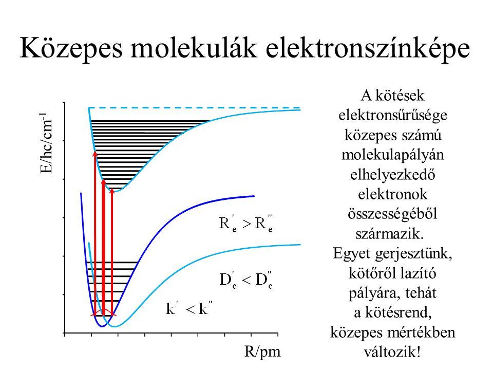 Közepes molekulák elektronszínképe R/pm E/hc/cm -1 A kötések elektronsűrűsége közepes számú molekulapályán elhelyezkedő elektronok összességéből szárm
