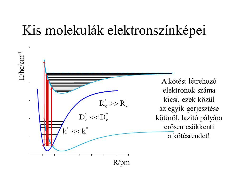 Kis molekulák elektronszínképei R/pm E/hc/cm -1 A kötést létrehozó elektronok száma kicsi, ezek közül az egyik gerjesztése kötőről, lazító pályára erő