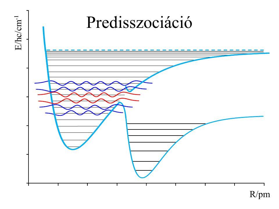 R/pm E/hc/cm -1 Predisszociáció