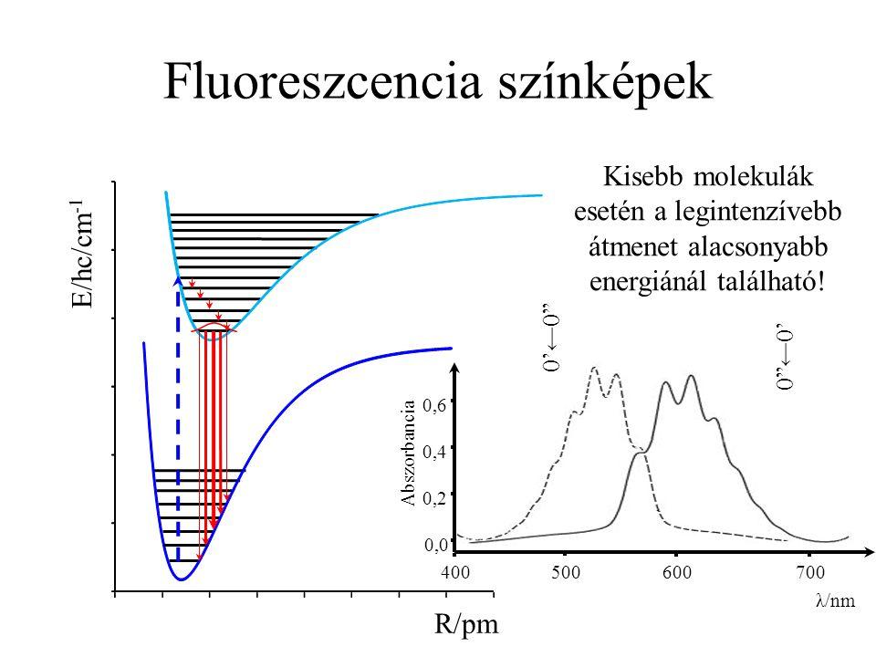 Fluoreszcencia színképek R/pm E/hc/cm -1 0,0 0,2 0,4 0,6 400 500 600 700 λ/nm Abszorbancia Kisebb molekulák esetén a legintenzívebb átmenet alacsonyab