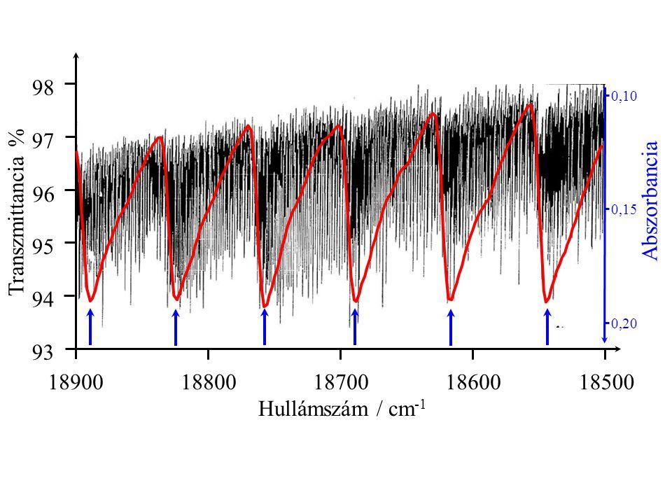 Predisszociáció Vannak olyan színképek amelyekben a vártnál korábban jelenik meg a folytonos, disszociációra jellemző elnyelés, ráadásul a magasabb e- nergiájú spektrumtartományban újra megjelenik a rezgési finomszer- kezet.