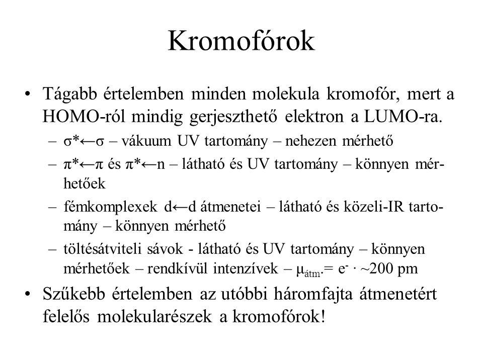 Kromofórok Tágabb értelemben minden molekula kromofór, mert a HOMO-ról mindig gerjeszthető elektron a LUMO-ra. –σ*←σ – vákuum UV tartomány – nehezen m